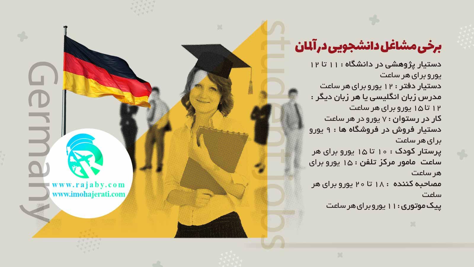 مشاغل دانشجویی در آلمان