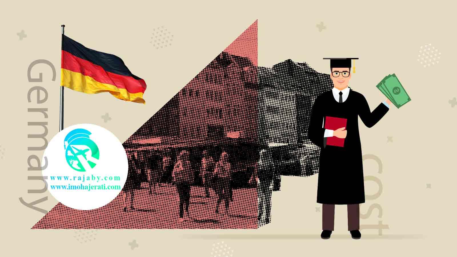 بهترین شهرهای آلمان از نظر هزینه