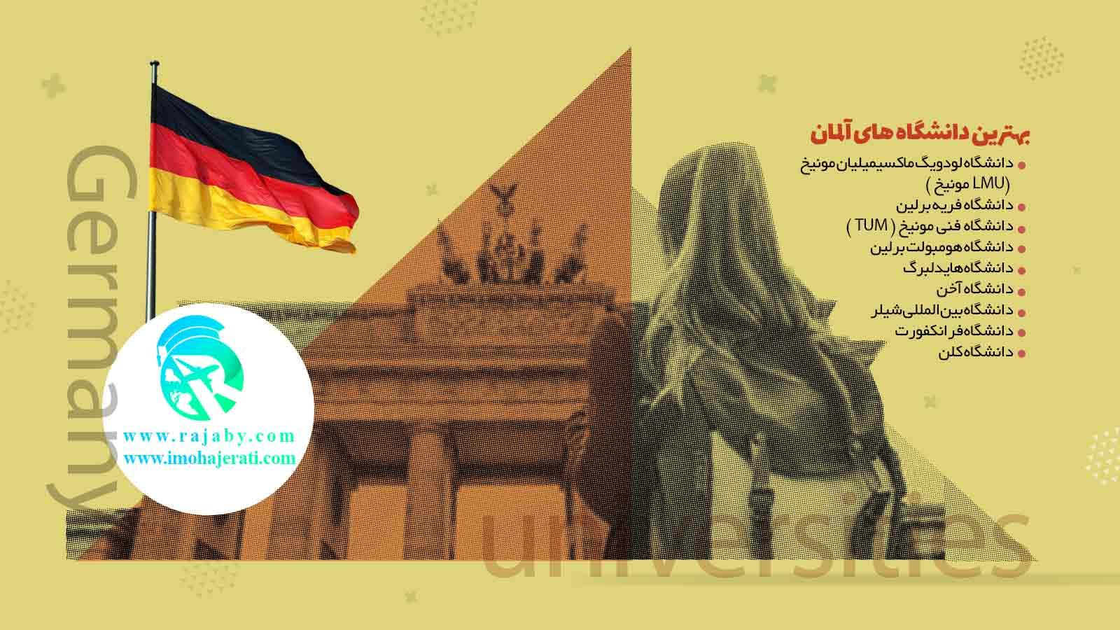 آشنایی با بهترین دانشگاه های آلمان