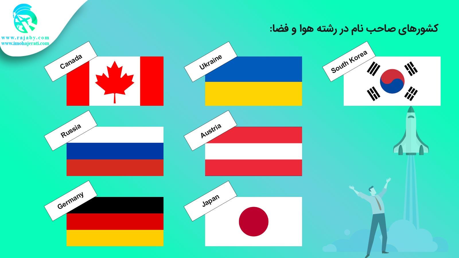 کشورهای صاحب نام در رشته هوا و فضا