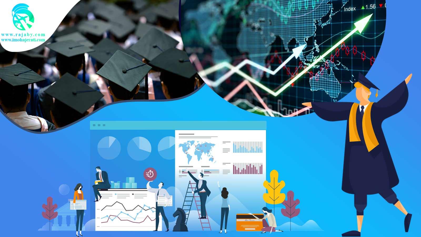 تحصیل اقتصاد در خارج از کشور