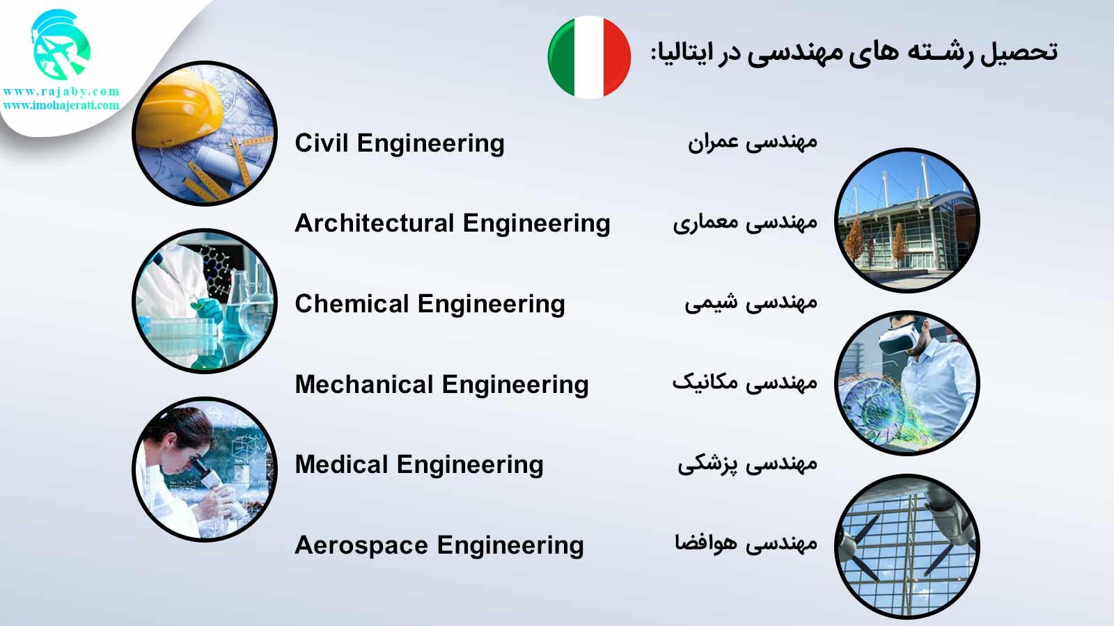 تحصیل مهندسی در ایتالیا