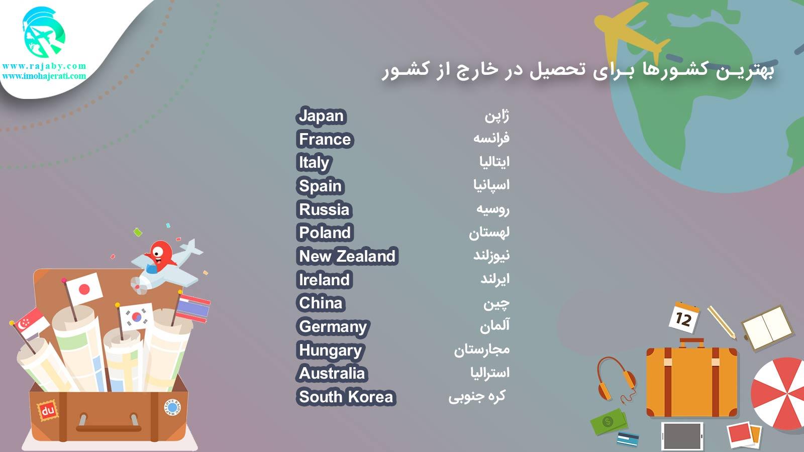 بهترین کشورها برای تحصیل در خارج از کشور