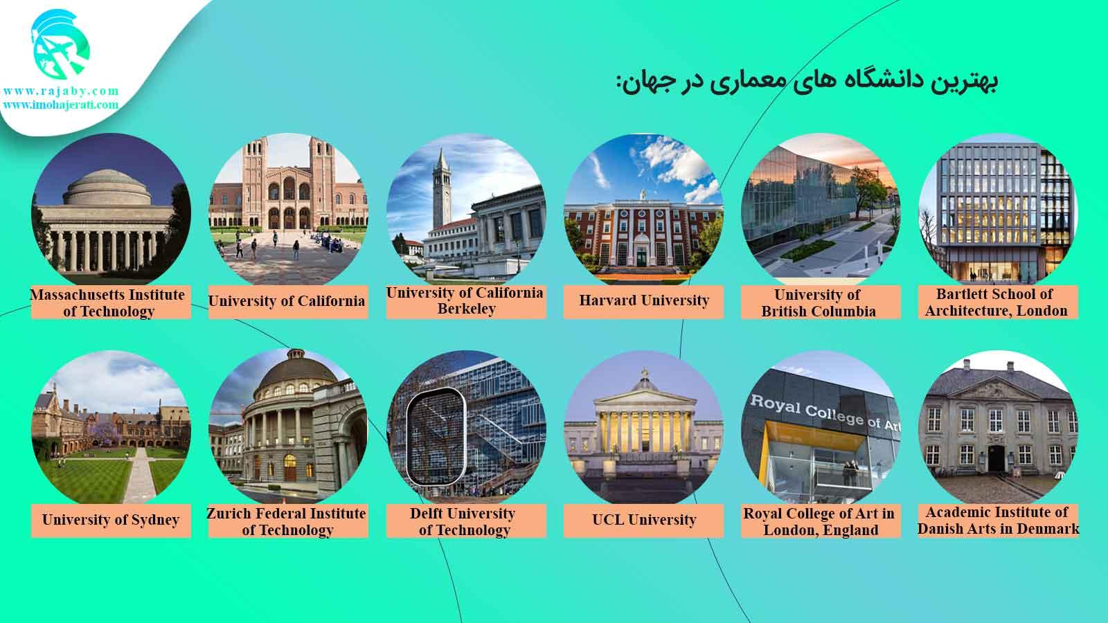بهترین دانشگاه های معماری در جهان
