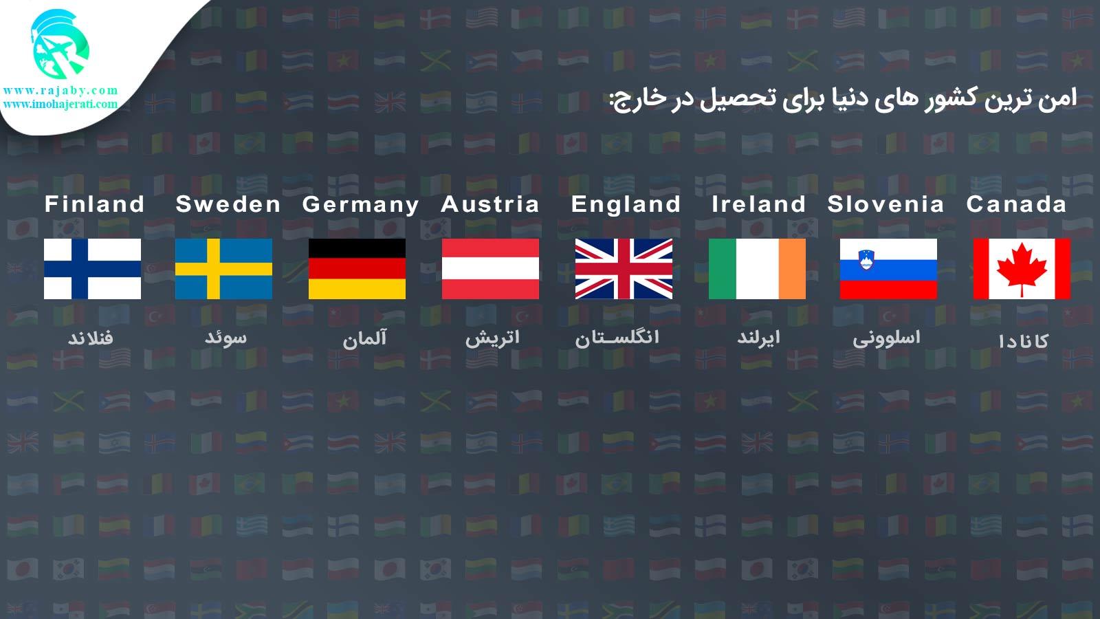 امن ترین کشورها برای تحصیل