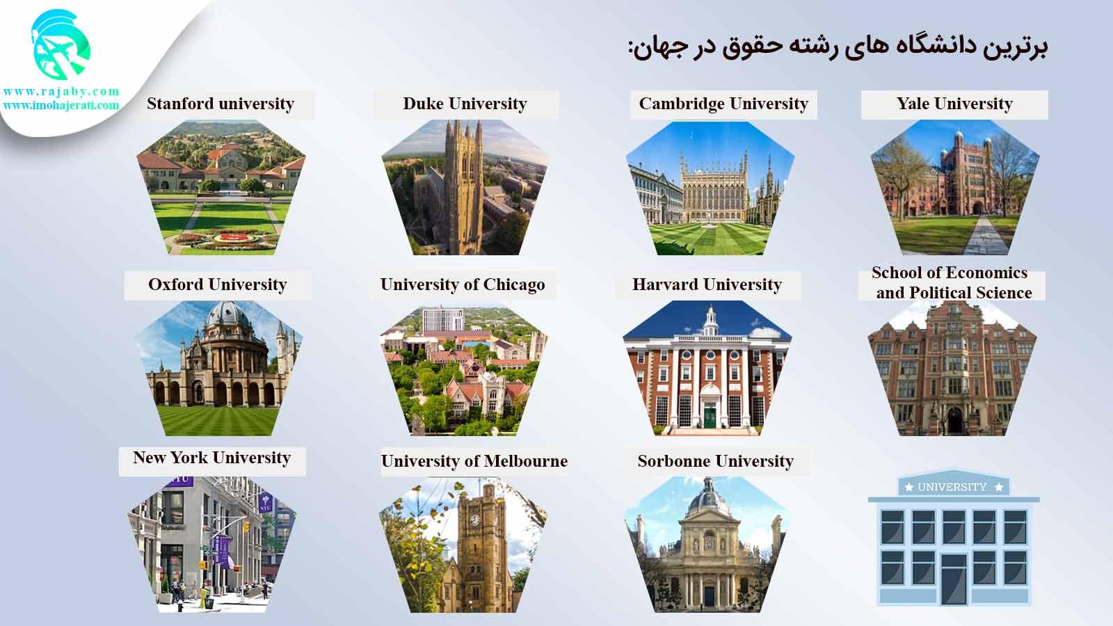برترین دانشگاه های رشته حقوق در جهان
