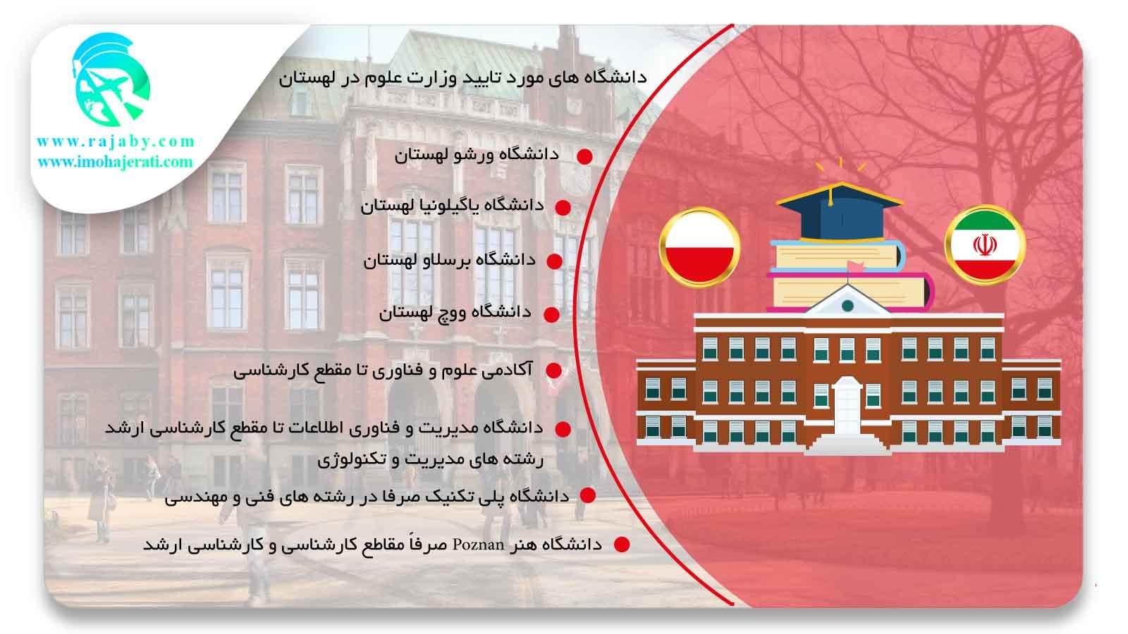 دانشگاه های مورد تایید وزارت علوم در لهستان