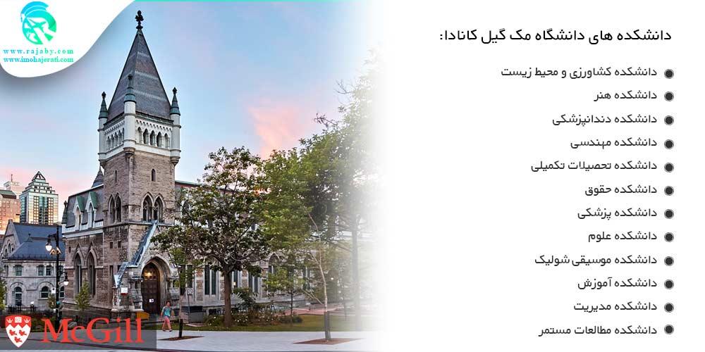 دانشکده های دانشگاه مک گیل کانادا