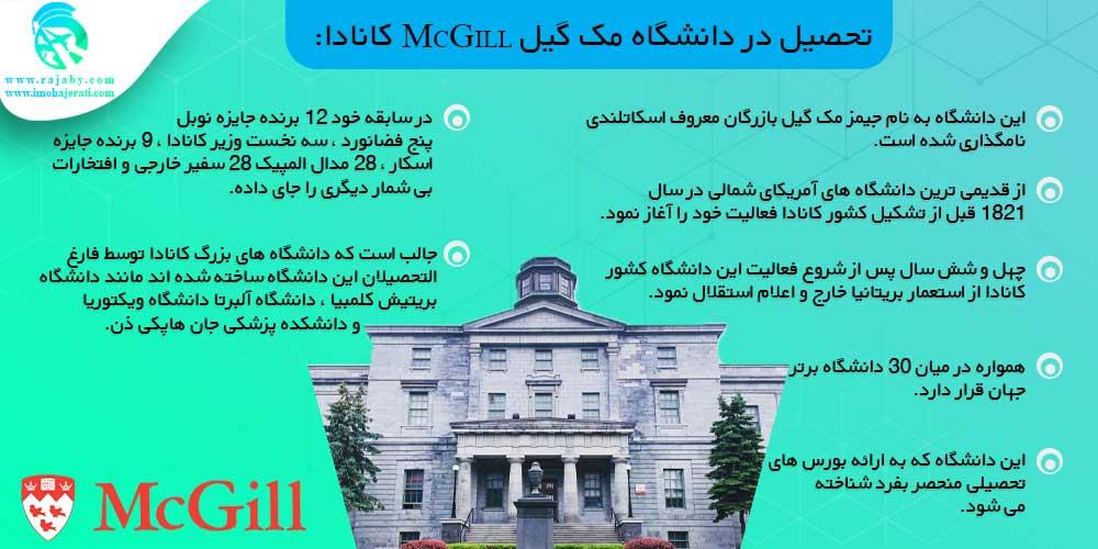 تحصیل در دانشگاه مک گیل McGill کانادا