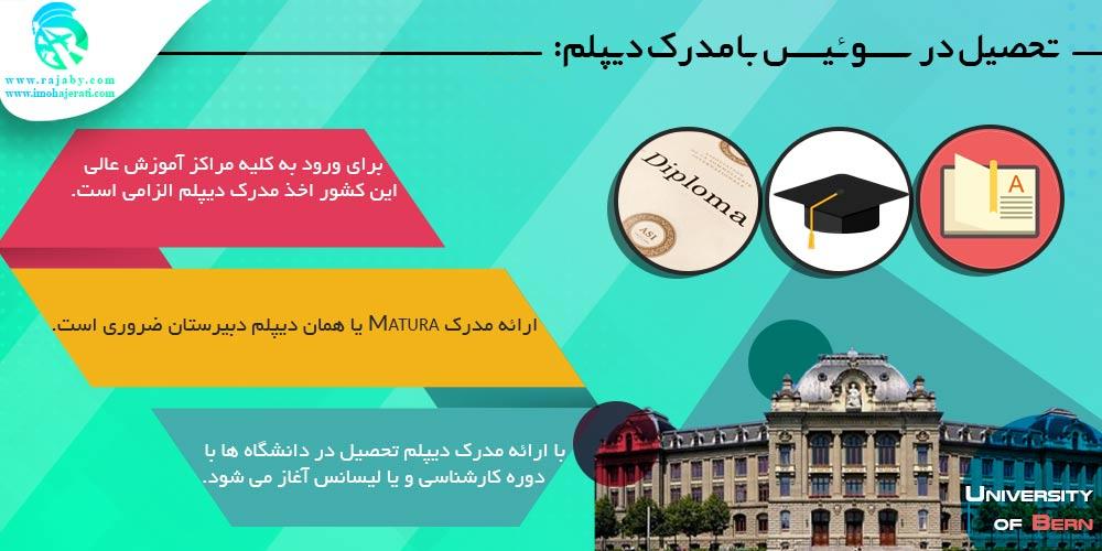 تحصیل در سوئیس با مدرک دیپلم