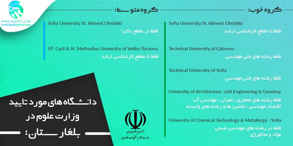 دانشگاه های مورد تائید وزارت علوم در بلغارستان