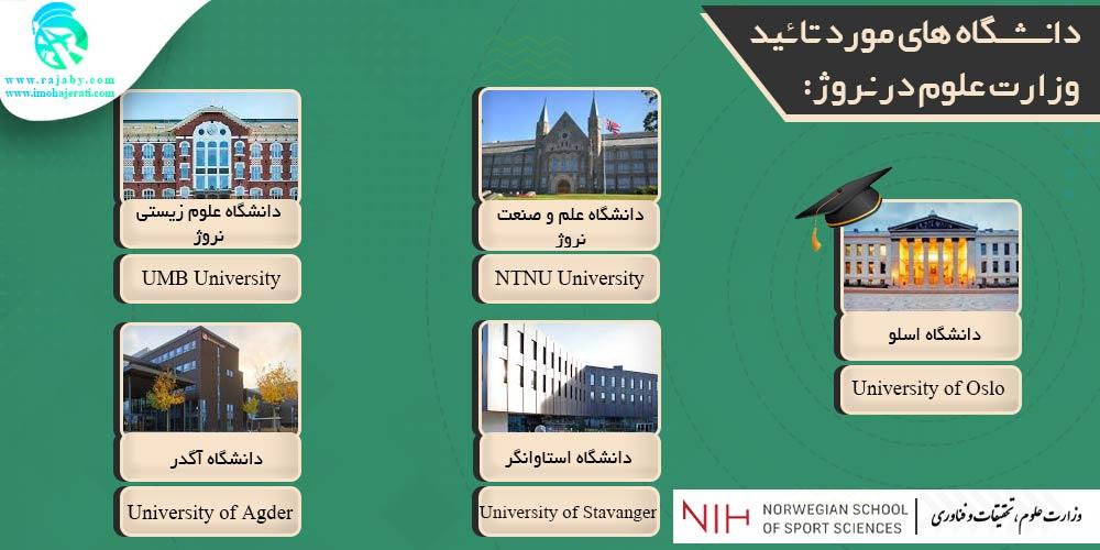 دانشگاه های مورد تائید وزارت علوم در نروژ