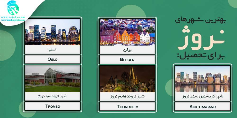 بهترین شهرهای نروژ برای تحصیل