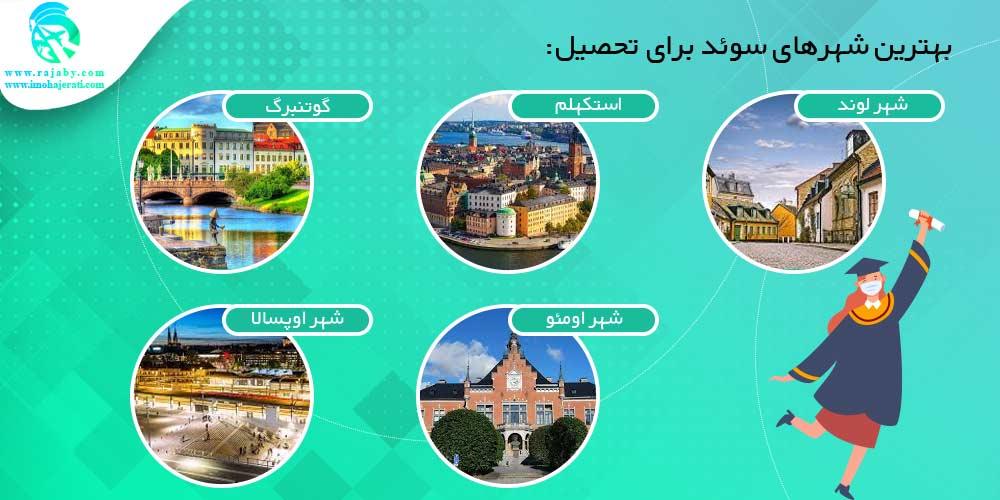 بهترین شهرهای سوئد برای تحصیل