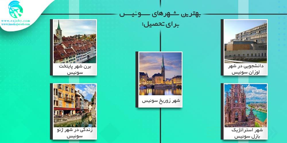 بهترین شهرهای سوئیس برای تحصیل