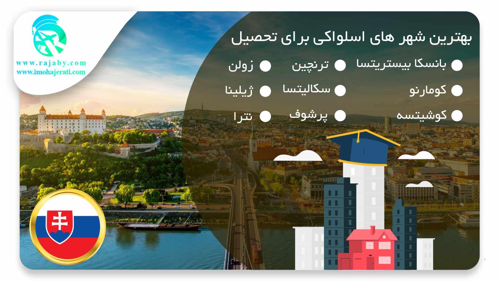 بهترین شهرهای اسلواکی برای تحصیل