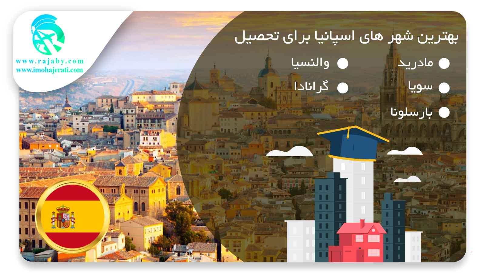 بهترین شهرهای اسپانیا برای تحصیل