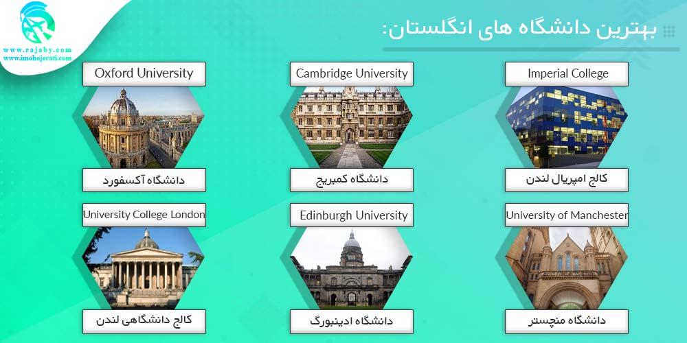 بهترین دانشگاه های انگلستان