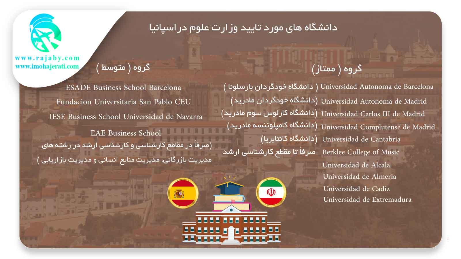دانشگاه های مورد تائید وزارت علوم در اسپانیا