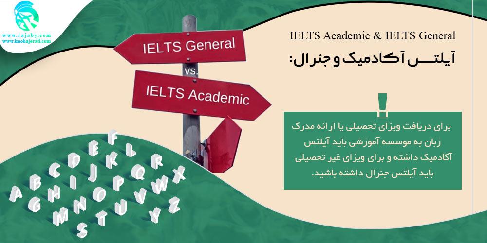 IELTS Academic – IELTS General آیلتس آکادمیک و جنرال