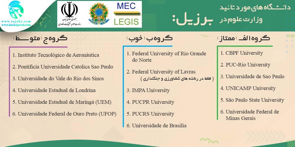 دانشگاه های مورد تائید وزارت علوم در برزیل