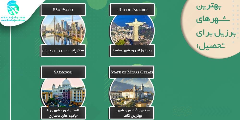بهترین شهرهای برزیل برای تحصیل