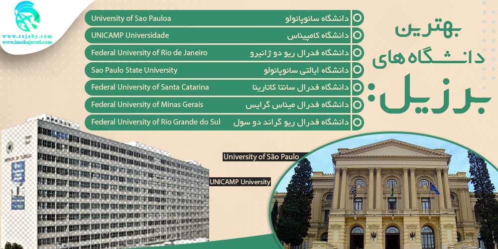 بهترین دانشگاه های برزیل