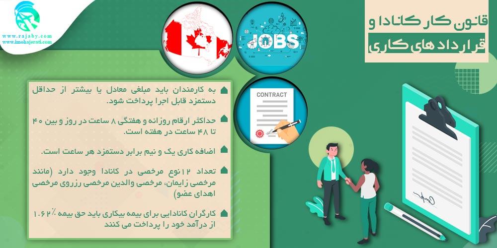 قانون کار کانادا و قرارداد های کاری