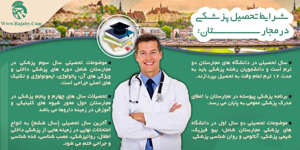 شرایط تحصیل پزشکی در مجارستان