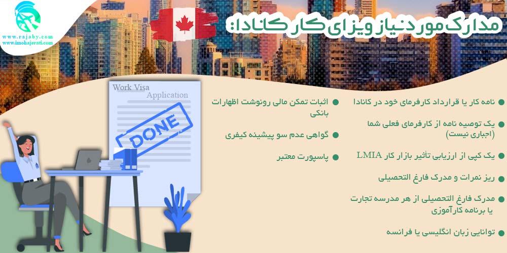 مدارک مورد نیاز ویزای کار کانادا