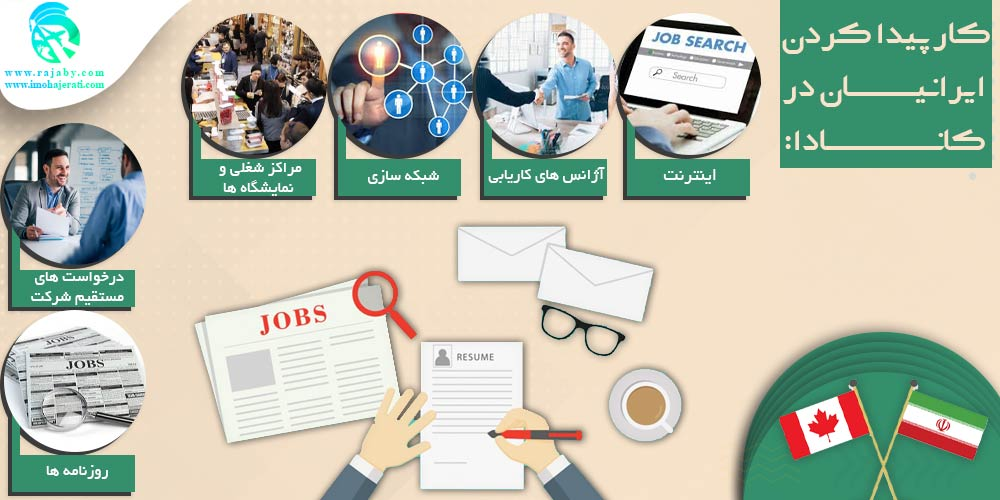 کار پیدا کردن ایرانیان در کانادا