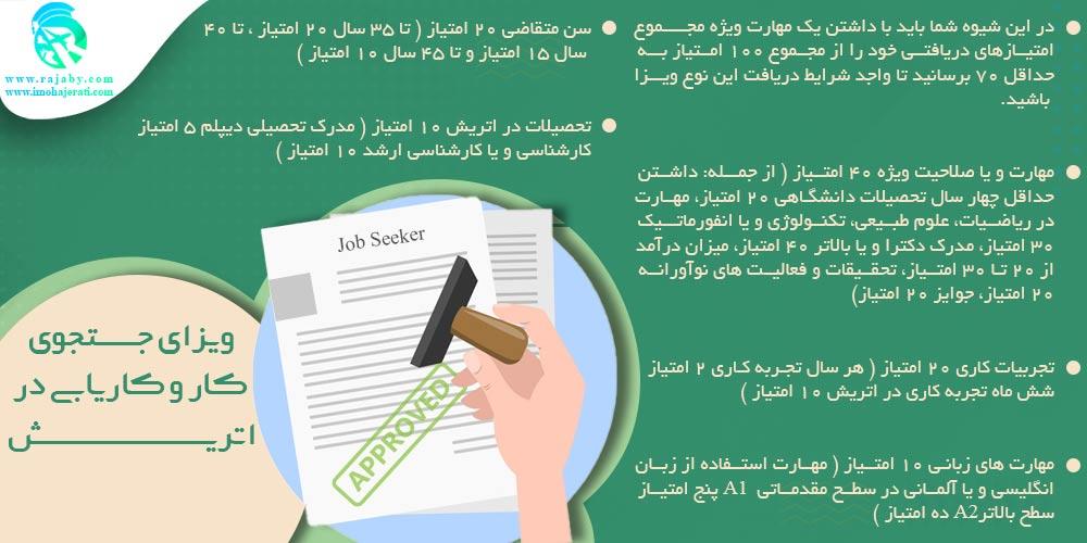 ویزای جستجوی کار و کاریابی در اتریش