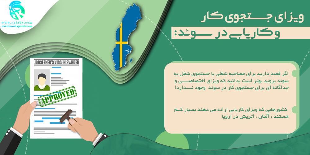 ویزای جستجوی کار و کاریابی در سوئد