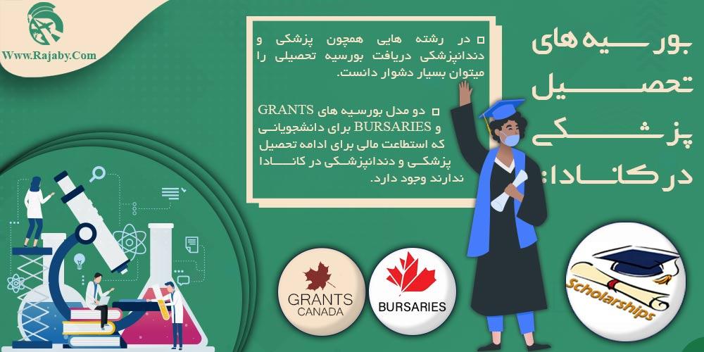 بورسیه های تحصیل پزشکی در کانادا