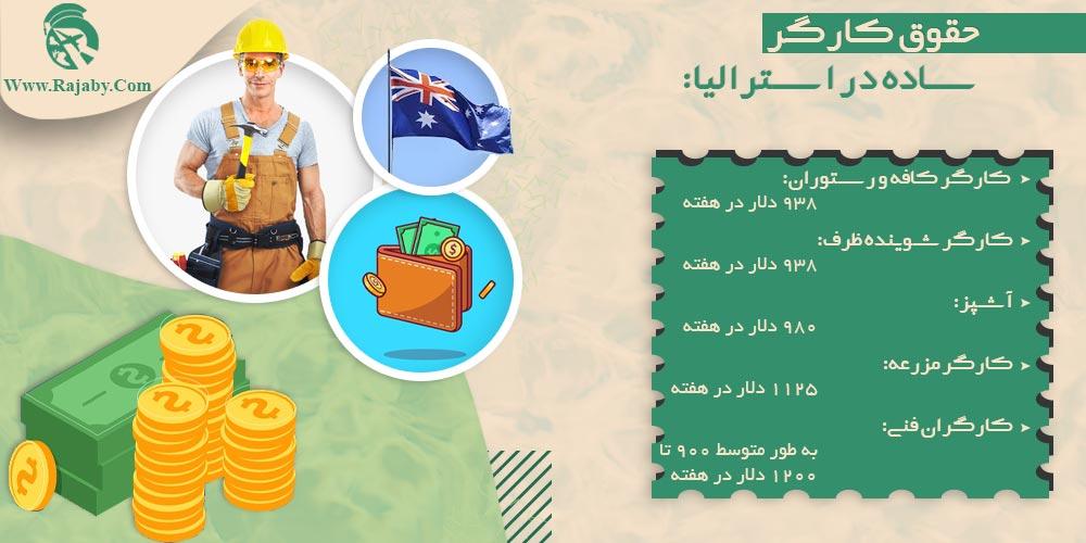 حقوق کارگر ساده در استرالیا
