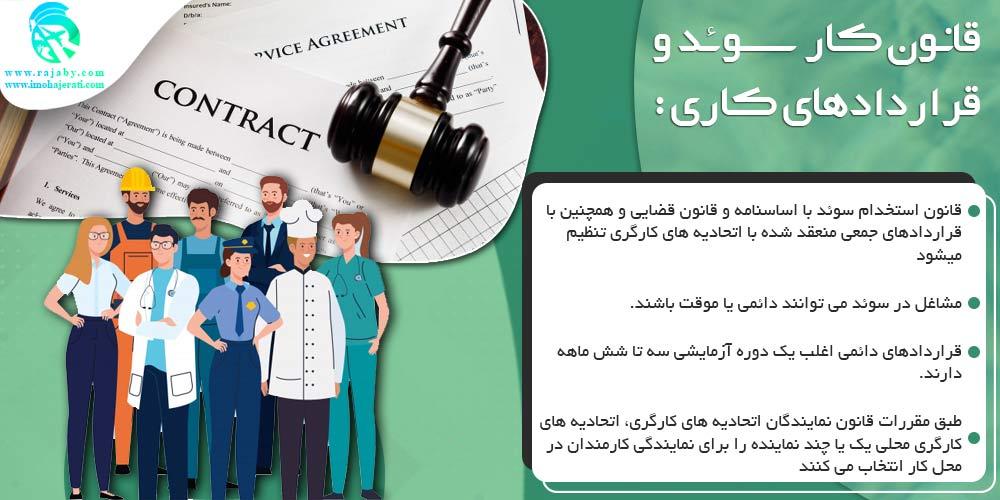 قانون کار سوئد و قراردادهای کاری