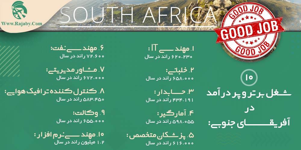 ۱۰ شغل برتر و پر درآمد در آفریقای جنوبی