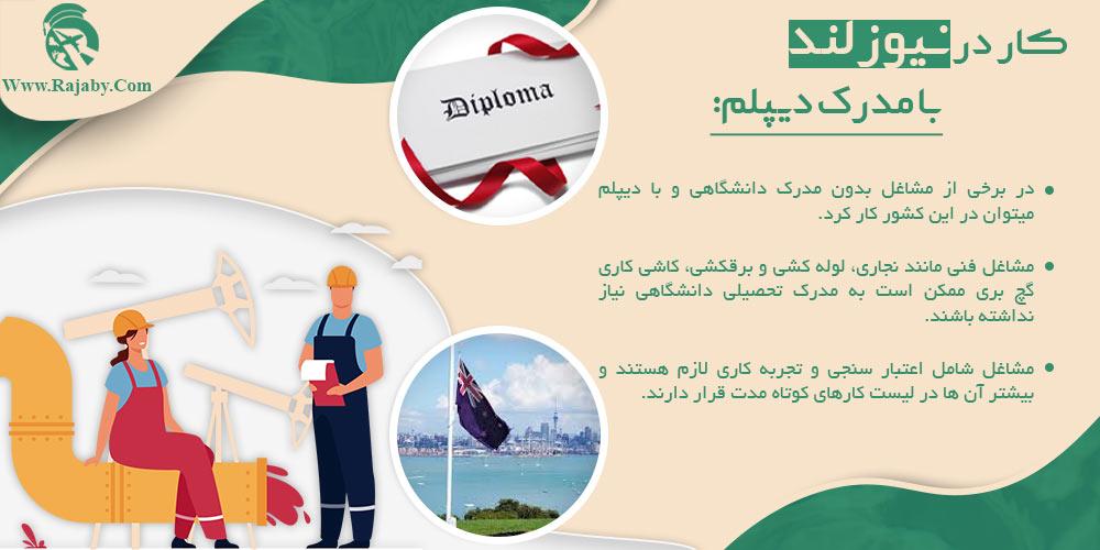 کار در نیوزلند با مدرک دیپلم