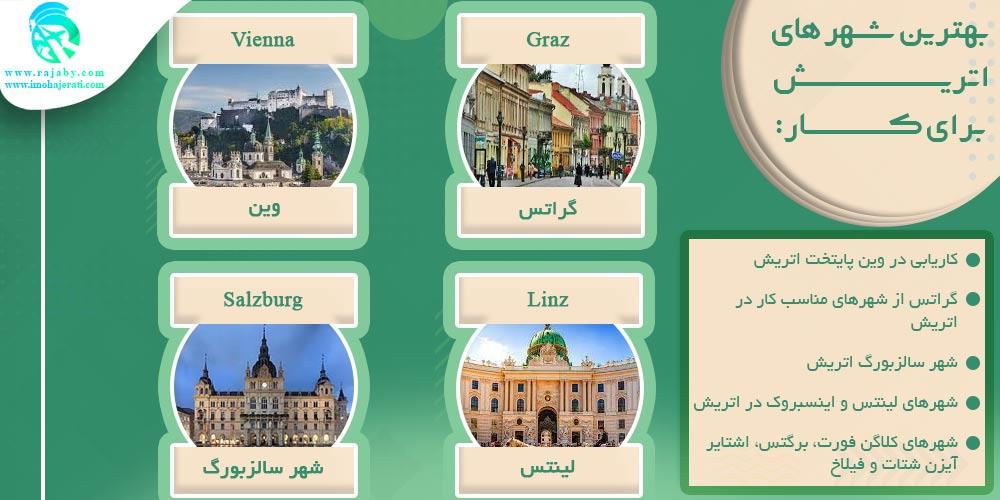 بهترین شهر های اتریش برای کار