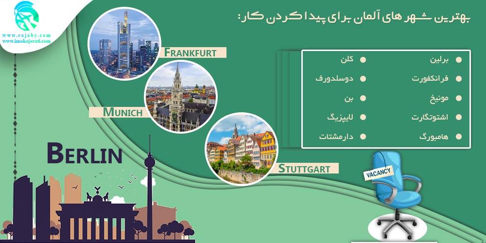 بهترین شهر های آلمان برای پیدا کردن کار