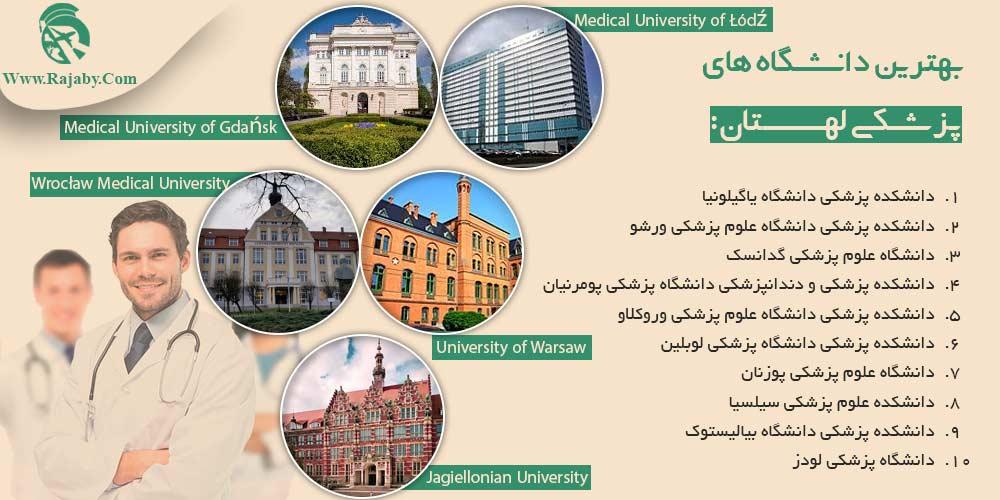 بهترین دانشگاه های پزشکی لهستان