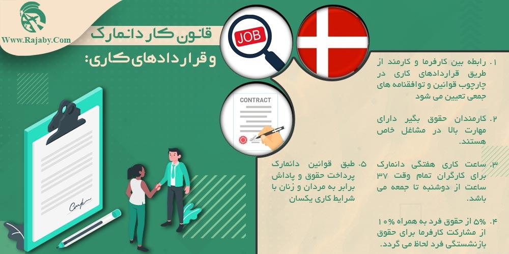 قانون کار دانمارک و قراردادهای کاری