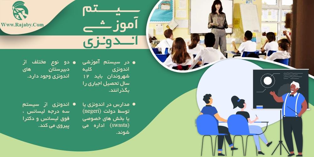 سیستم آموزشی اندونزی