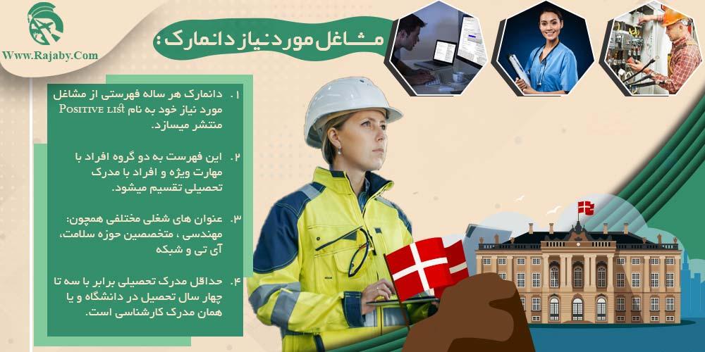 مشاغل مورد نیاز دانمارک