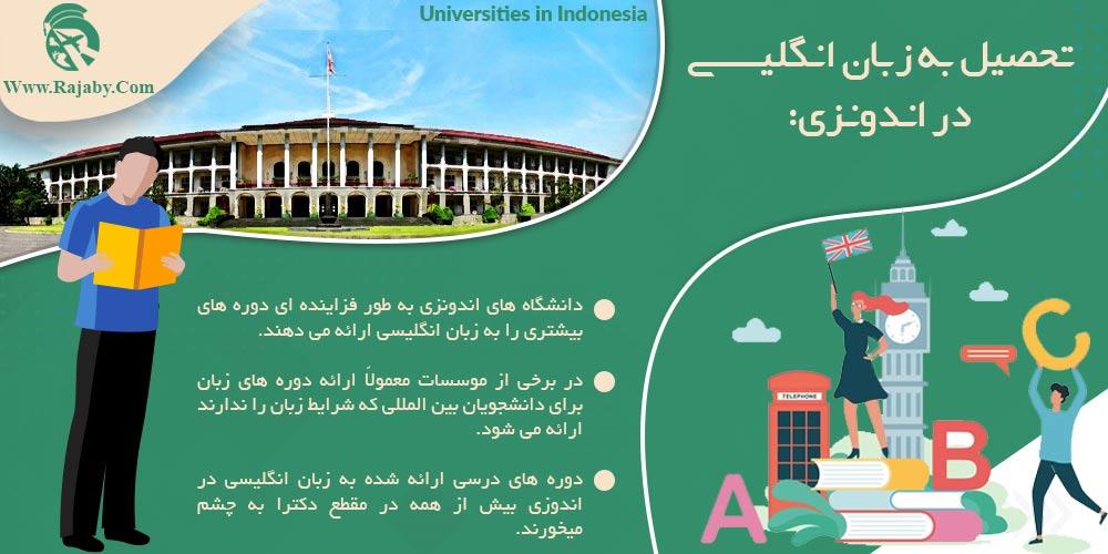 تحصیل به زبان انگلیسی در اندونزی