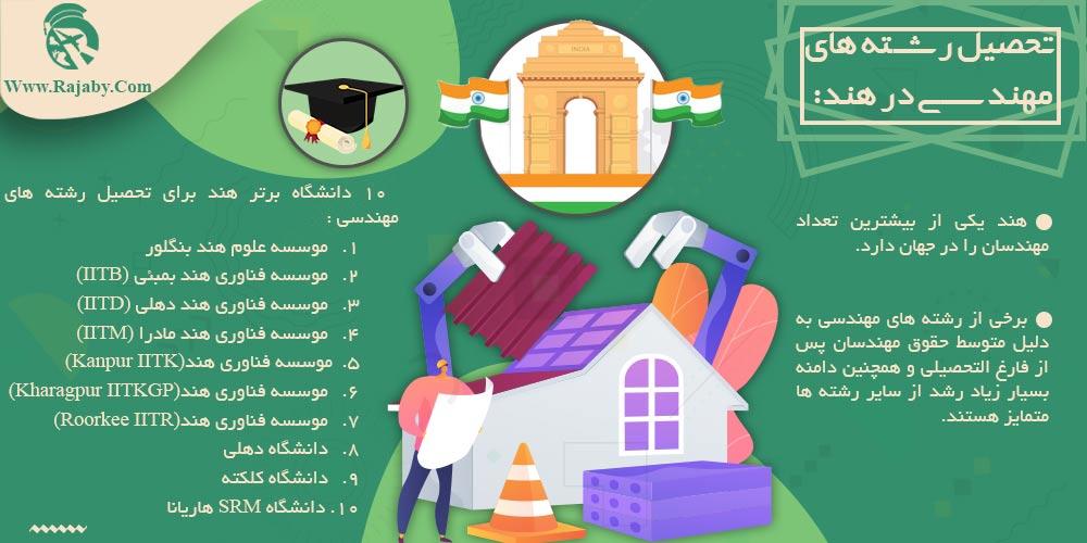 تحصیل رشته های مهندسی در هند
