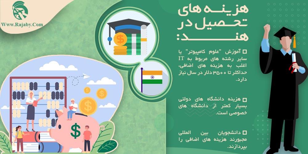 هزینه های تحصیل در هند