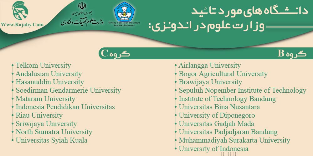 دانشگاه های مورد تائید وزارت علوم در اندونزی