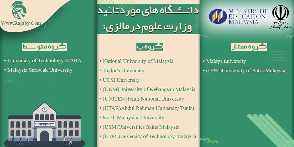 دانشگاه های مورد تائید وزارت علوم در مالزی