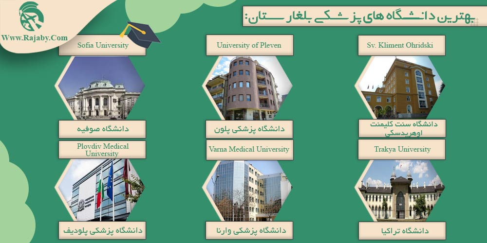 بهترین دانشگاه های پزشکی بلغارستان